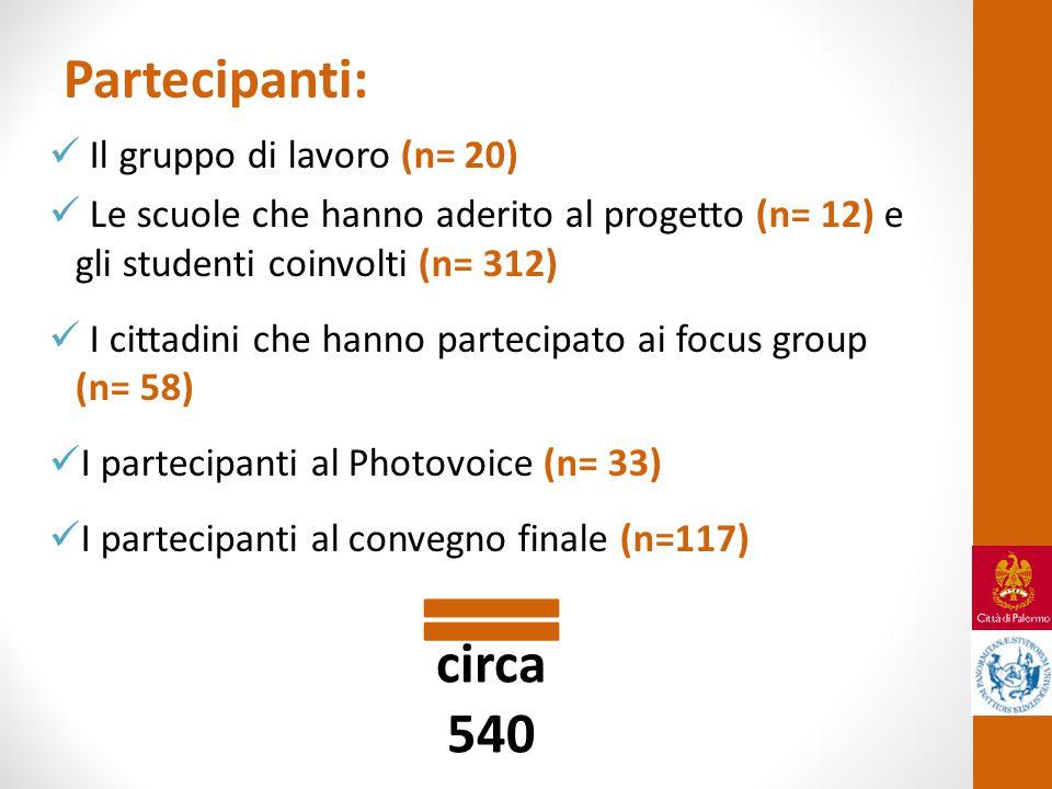 Partecipanti: Il gruppo di lavoro (n= 20) Le scuole che hanno aderito al progetto (n= 12) e gli studenti coinvolti (n= 312) I cittadini che hanno partecipato ai focus group (n= 58) I partecipanti al Photovoice (n= 33) I partecipanti al convegno finale (n=117) circa 540