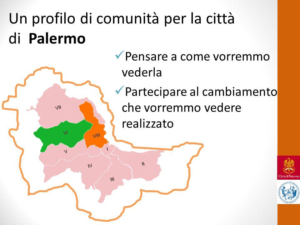 Un profilo di comunità per la città di Palermo Pensare a come vorremmo vederla Partecipare al cambiamento che vorremmo vedere realizzato