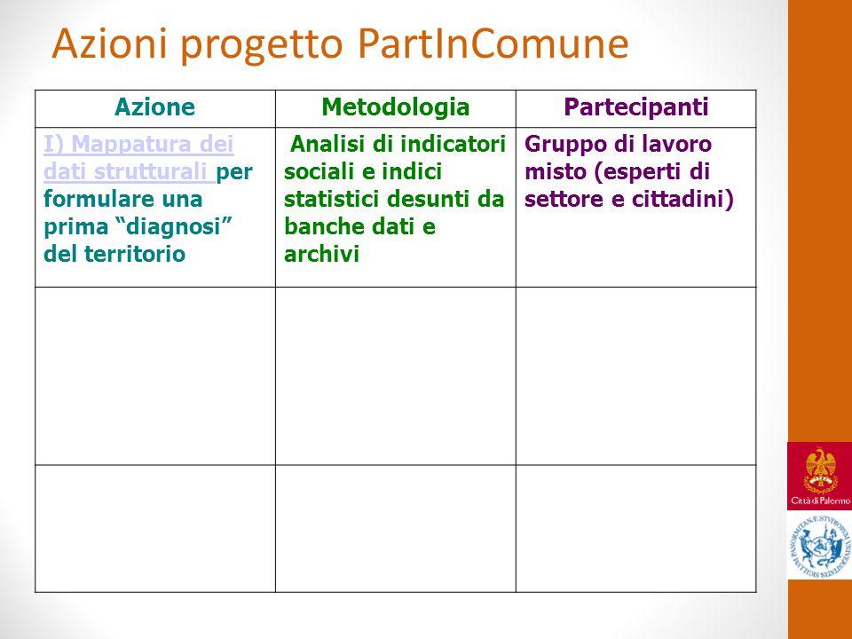 Azioni progetto PartInComune AzioneMetodologiaPartecipanti I) Mappatura dei dati strutturali I) Mappatura dei dati strutturali per formulare una prima