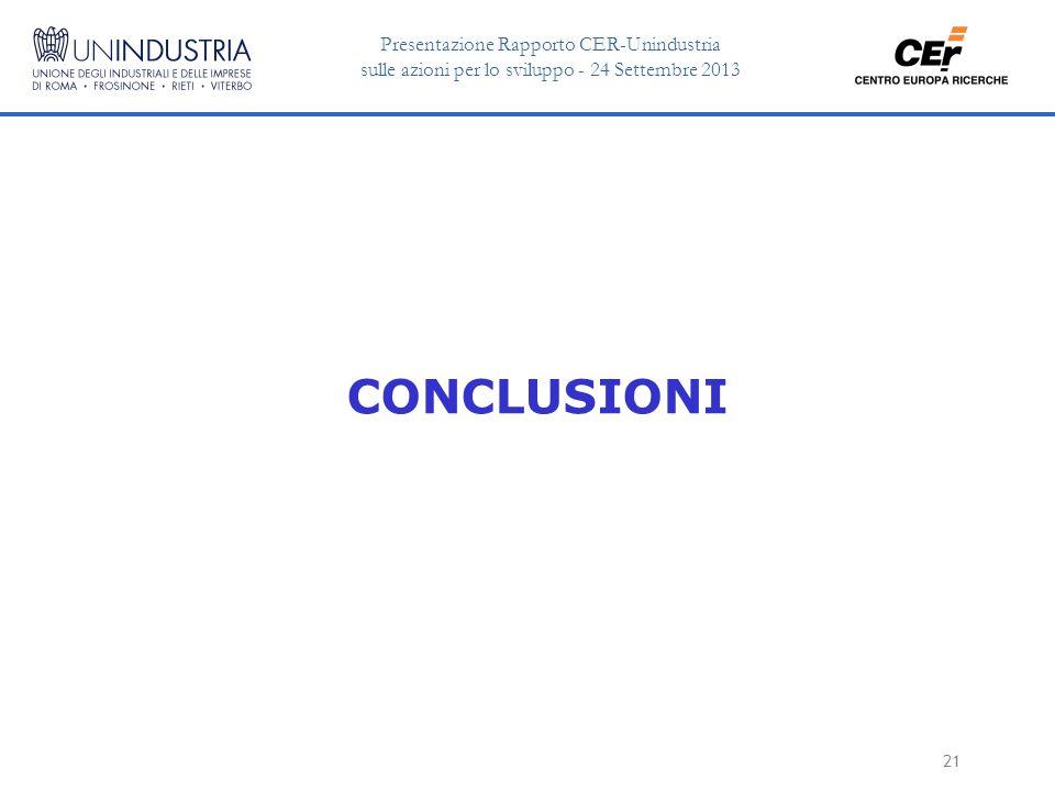 Presentazione Rapporto CER-Unindustria sulle azioni per lo sviluppo - 24 Settembre 2013 21 CONCLUSIONI