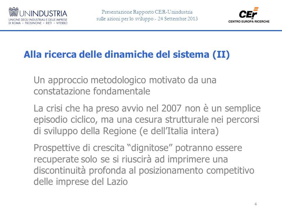 Presentazione Rapporto CER-Unindustria sulle azioni per lo sviluppo - 24 Settembre 2013 15 Lazio: la distribuzione per obiettivi delle risorse