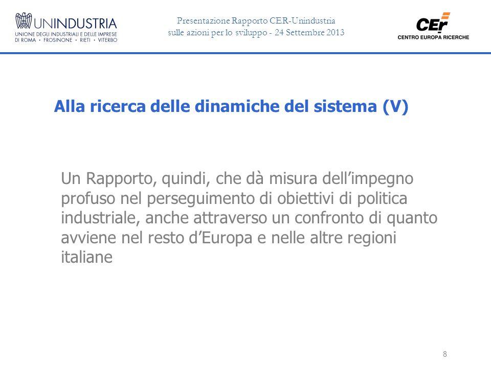 Presentazione Rapporto CER-Unindustria sulle azioni per lo sviluppo - 24 Settembre 2013 8 Alla ricerca delle dinamiche del sistema (V) Un Rapporto, quindi, che dà misura dell'impegno profuso nel perseguimento di obiettivi di politica industriale, anche attraverso un confronto di quanto avviene nel resto d'Europa e nelle altre regioni italiane