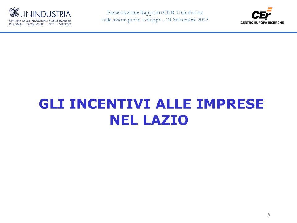 Presentazione Rapporto CER-Unindustria sulle azioni per lo sviluppo - 24 Settembre 2013 9 GLI INCENTIVI ALLE IMPRESE NEL LAZIO