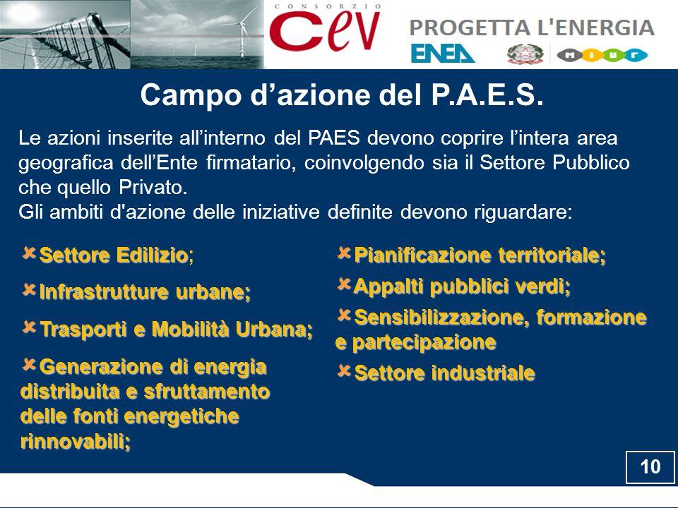 Campo d'azione del P.A.E.S.  Settore Edilizio  Settore Edilizio;  Infrastrutture urbane;  Trasporti e Mobilità Urbana;  Generazione di energia di