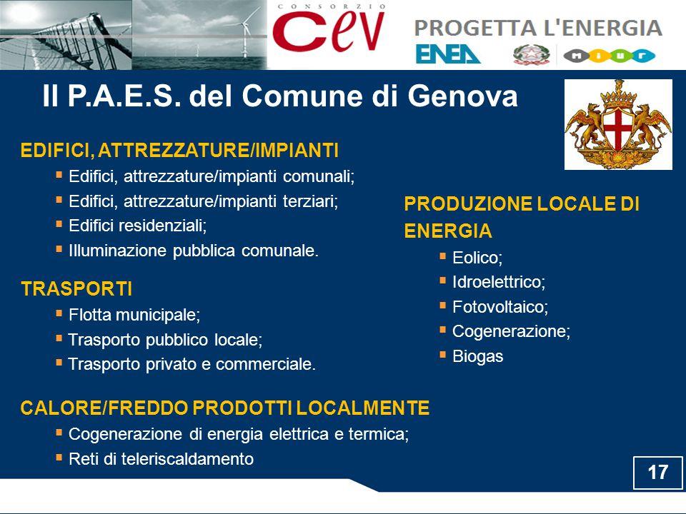 Il P.A.E.S. del Comune di Genova EDIFICI, ATTREZZATURE/IMPIANTI  Edifici, attrezzature/impianti comunali;  Edifici, attrezzature/impianti terziari;