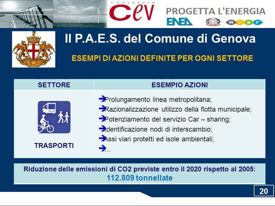 Il P.A.E.S. del Comune di Genova ESEMPI DI AZIONI DEFINITE PER OGNI SETTORE SETTOREESEMPIO AZIONI TRASPORTI  Prolungamento linea metropolitana;  Raz