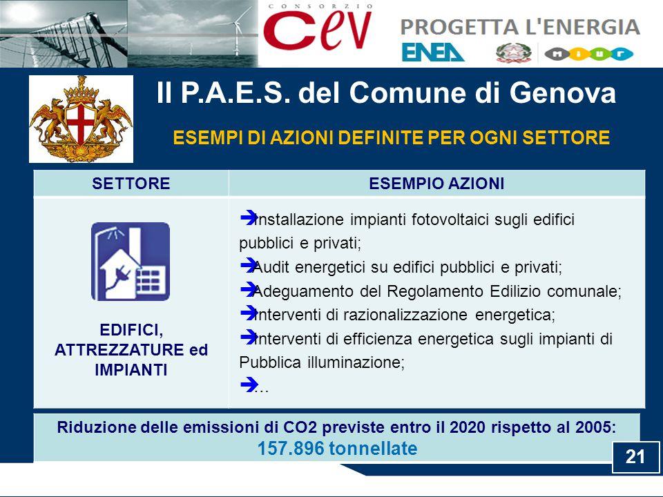 Il P.A.E.S. del Comune di Genova ESEMPI DI AZIONI DEFINITE PER OGNI SETTORE SETTOREESEMPIO AZIONI EDIFICI, ATTREZZATURE ed IMPIANTI  Installazione im