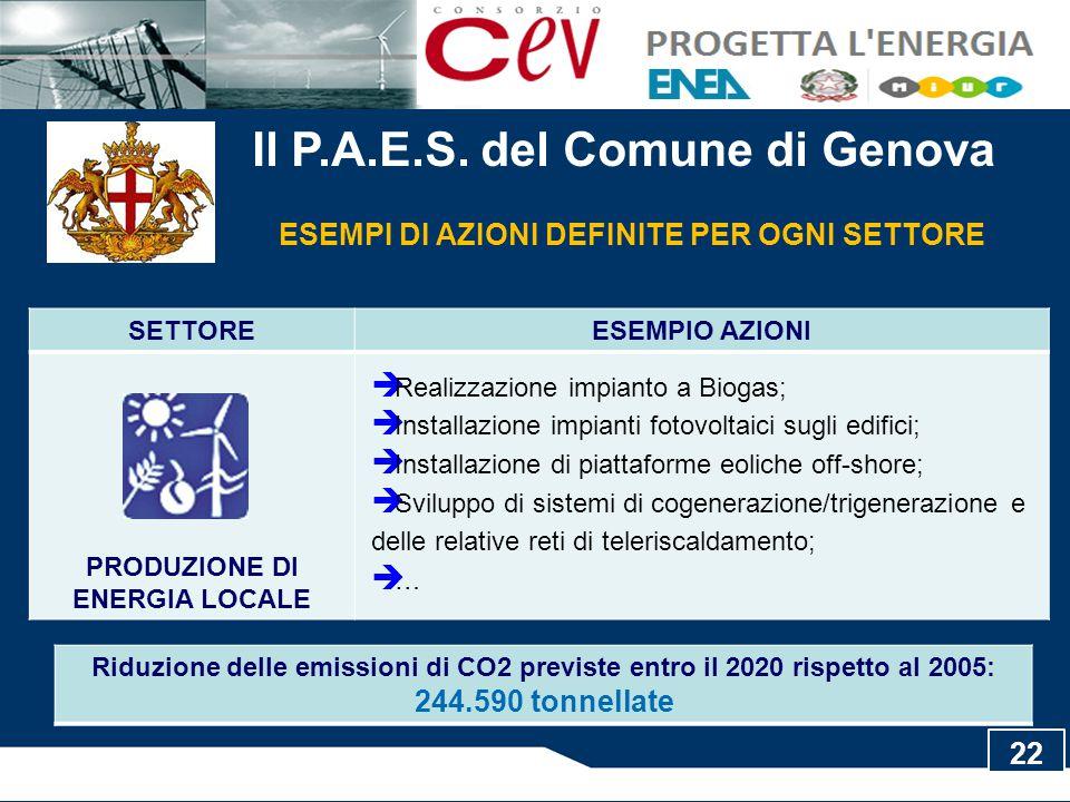 Il P.A.E.S. del Comune di Genova ESEMPI DI AZIONI DEFINITE PER OGNI SETTORE SETTOREESEMPIO AZIONI PRODUZIONE DI ENERGIA LOCALE  Realizzazione impiant