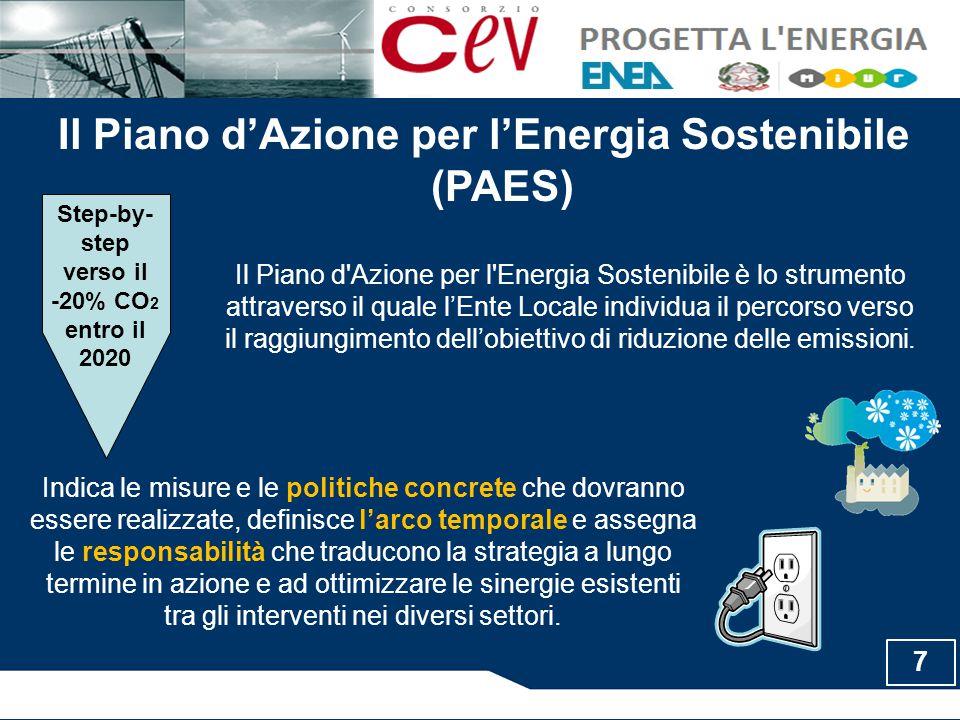 Il Piano d'Azione per l'Energia Sostenibile (PAES) Indica le misure e le politiche concrete che dovranno essere realizzate, definisce l'arco temporale e assegna le responsabilità che traducono la strategia a lungo termine in azione e ad ottimizzare le sinergie esistenti tra gli interventi nei diversi settori.