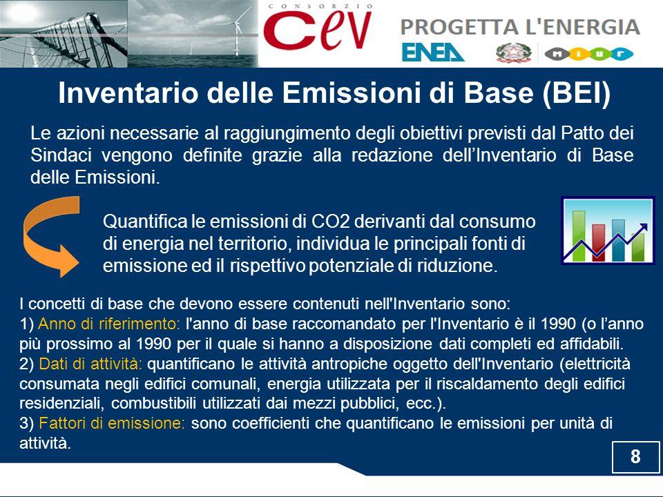 Inventario delle Emissioni di Base (BEI) Le azioni necessarie al raggiungimento degli obiettivi previsti dal Patto dei Sindaci vengono definite grazie alla redazione dell'Inventario di Base delle Emissioni.