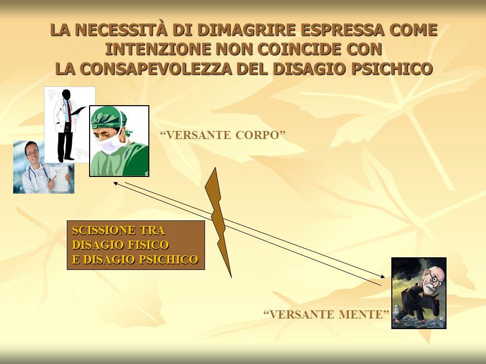 LO PSICOLOGO/PSICHIATRA DEVE PROPORRE UN MESSAGGIO DI INTEGRAZIONE ATTRAVERSO UN LINGUAGGIO COMUNE VERSANTE CORPO VERSANTE MENTE