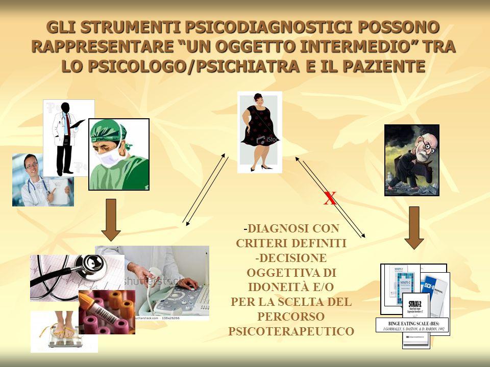 GLI STRUMENTI PSICODIAGNOSTICI POSSONO RAPPRESENTARE UN OGGETTO INTERMEDIO TRA LO PSICOLOGO/PSICHIATRA E GLI ALTRI MEMBRI DELL'ÈQUIPE -UTILIZZO DI STRUMENTI FACILMENTE INTERPRETABILI -COSTRUZIONE DI UN LINGUAGGIO COMUNE -SEMPLIFICAZIONE DELLA COMUNICAZIONE INTERDISCIPLINARE X