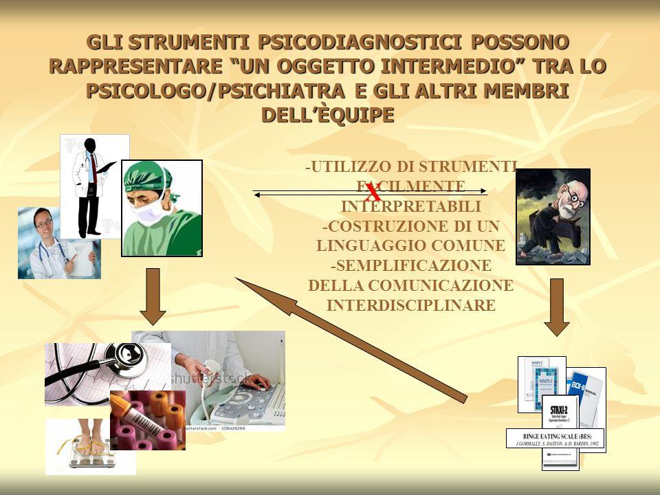GLI STRUMENTI PSICODIAGNOSTICI POSSONO COSTRUIRE UNA TRACCIA RIPRODUCIBILE NELLA PROCESSUALITÀ INDOTTA DALLA CHIRURGIA BARIATRICA PRE-INTERVENTO -Identificare attitudini psicologiche e comportamentali che possano giocare un ruolo nel determinare l'outcome -Costruire una rete di individuazione di eventuali elementi di rischio per fornire la base della programmazione di trattamenti mirati pre-operatori