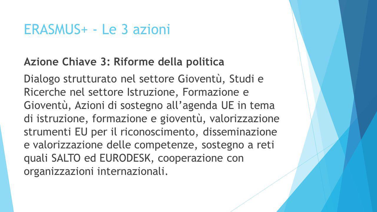 ERASMUS+ - Le 3 azioni Azione Chiave 3: Riforme della politica Dialogo strutturato nel settore Gioventù, Studi e Ricerche nel settore Istruzione, Form