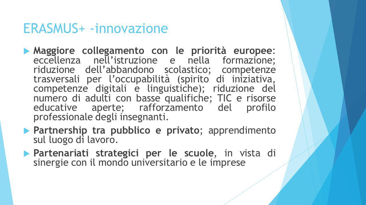 ERASMUS+ -innovazione  Maggiore collegamento con le priorità europee: eccellenza nell'istruzione e nella formazione; riduzione dell'abbandono scolast