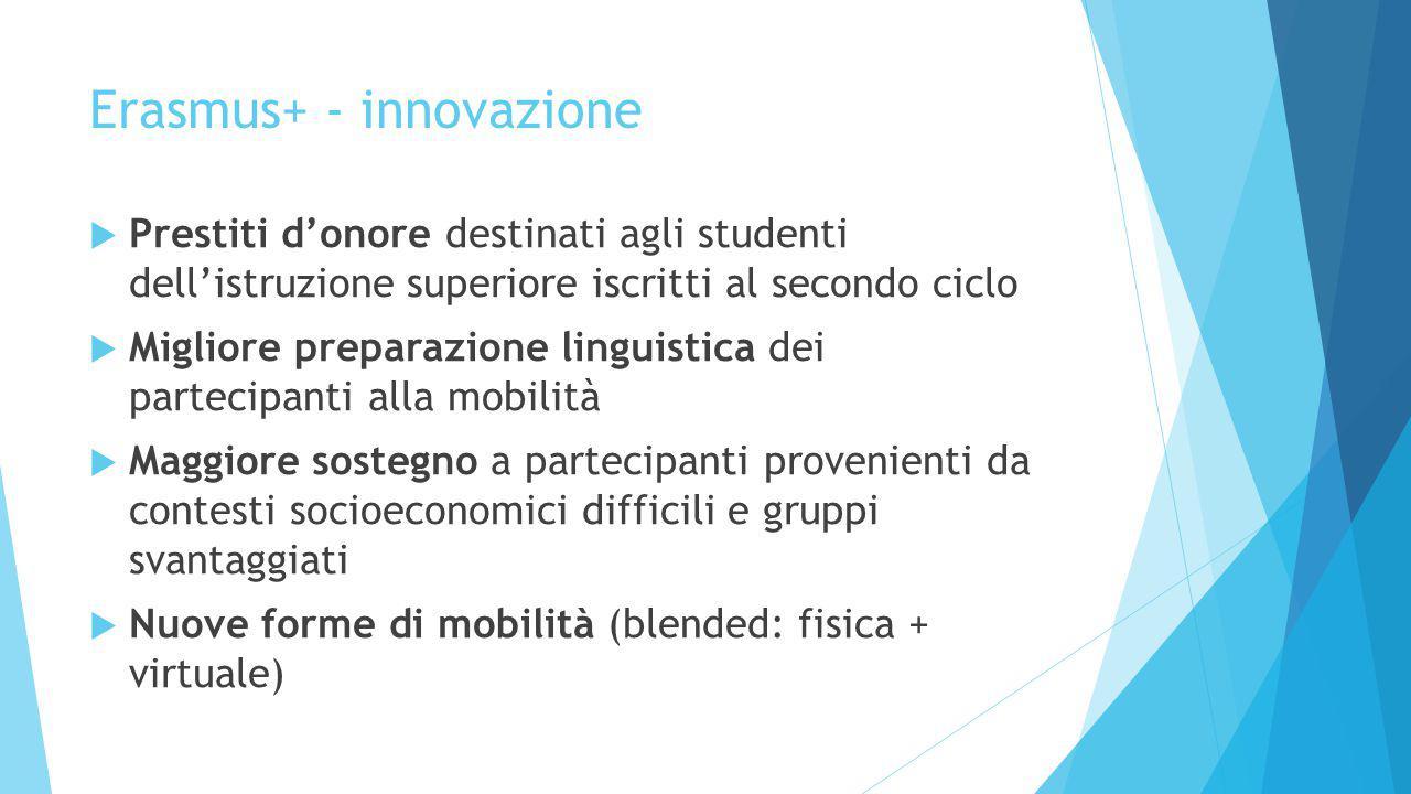 Erasmus+ - innovazione  Prestiti d'onore destinati agli studenti dell'istruzione superiore iscritti al secondo ciclo  Migliore preparazione linguist