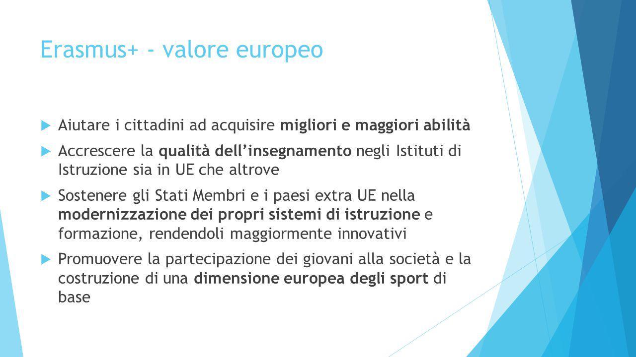 Erasmus+ - valore europeo  Aiutare i cittadini ad acquisire migliori e maggiori abilità  Accrescere la qualità dell'insegnamento negli Istituti di I