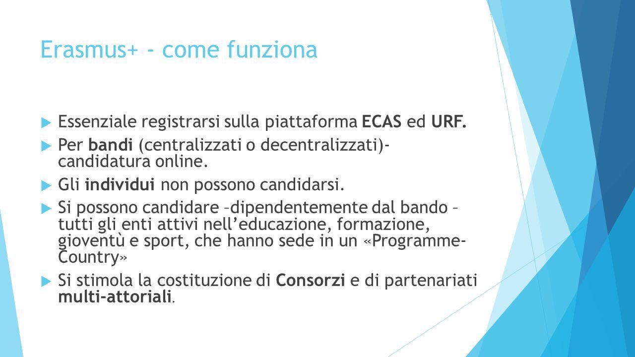Erasmus+ - come funziona  Essenziale registrarsi sulla piattaforma ECAS ed URF.  Per bandi (centralizzati o decentralizzati)- candidatura online. 
