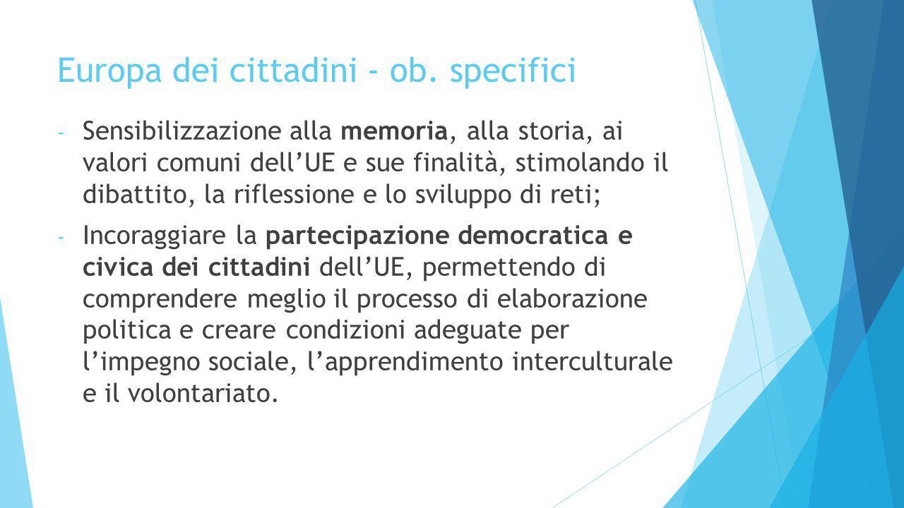 Europa dei cittadini - ob. specifici - Sensibilizzazione alla memoria, alla storia, ai valori comuni dell'UE e sue finalità, stimolando il dibattito,