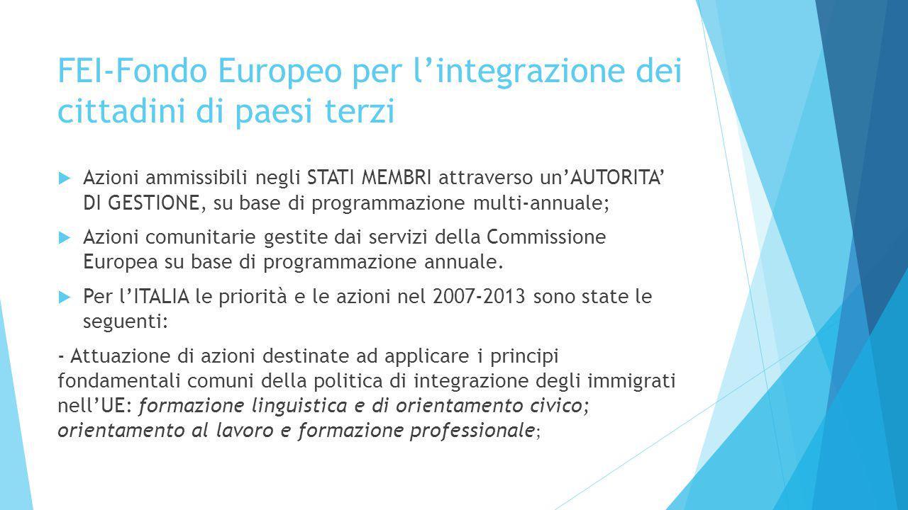 FEI-Fondo Europeo per l'integrazione dei cittadini di paesi terzi  Azioni ammissibili negli STATI MEMBRI attraverso un'AUTORITA' DI GESTIONE, su base di programmazione multi-annuale;  Azioni comunitarie gestite dai servizi della Commissione Europea su base di programmazione annuale.