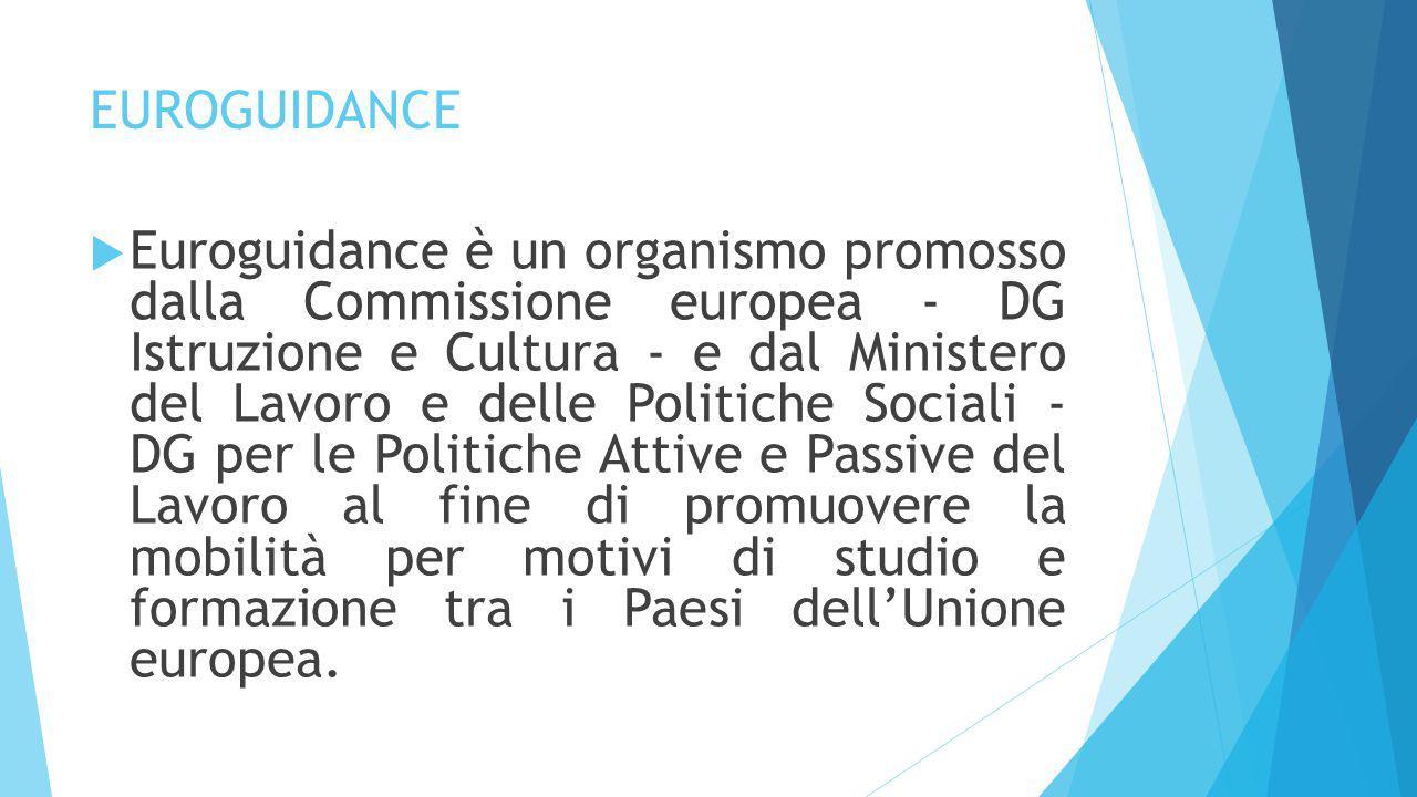 EUROGUIDANCE  Euroguidance è un organismo promosso dalla Commissione europea - DG Istruzione e Cultura - e dal Ministero del Lavoro e delle Politiche