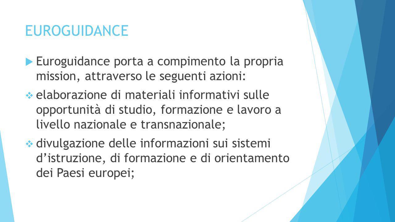 EUROGUIDANCE  Euroguidance porta a compimento la propria mission, attraverso le seguenti azioni:  elaborazione di materiali informativi sulle opportunità di studio, formazione e lavoro a livello nazionale e transnazionale;  divulgazione delle informazioni sui sistemi d'istruzione, di formazione e di orientamento dei Paesi europei;