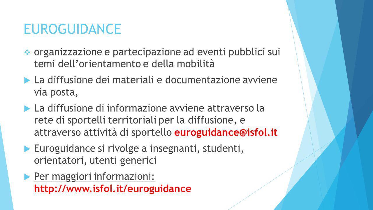 EUROGUIDANCE  organizzazione e partecipazione ad eventi pubblici sui temi dell'orientamento e della mobilità  La diffusione dei materiali e document