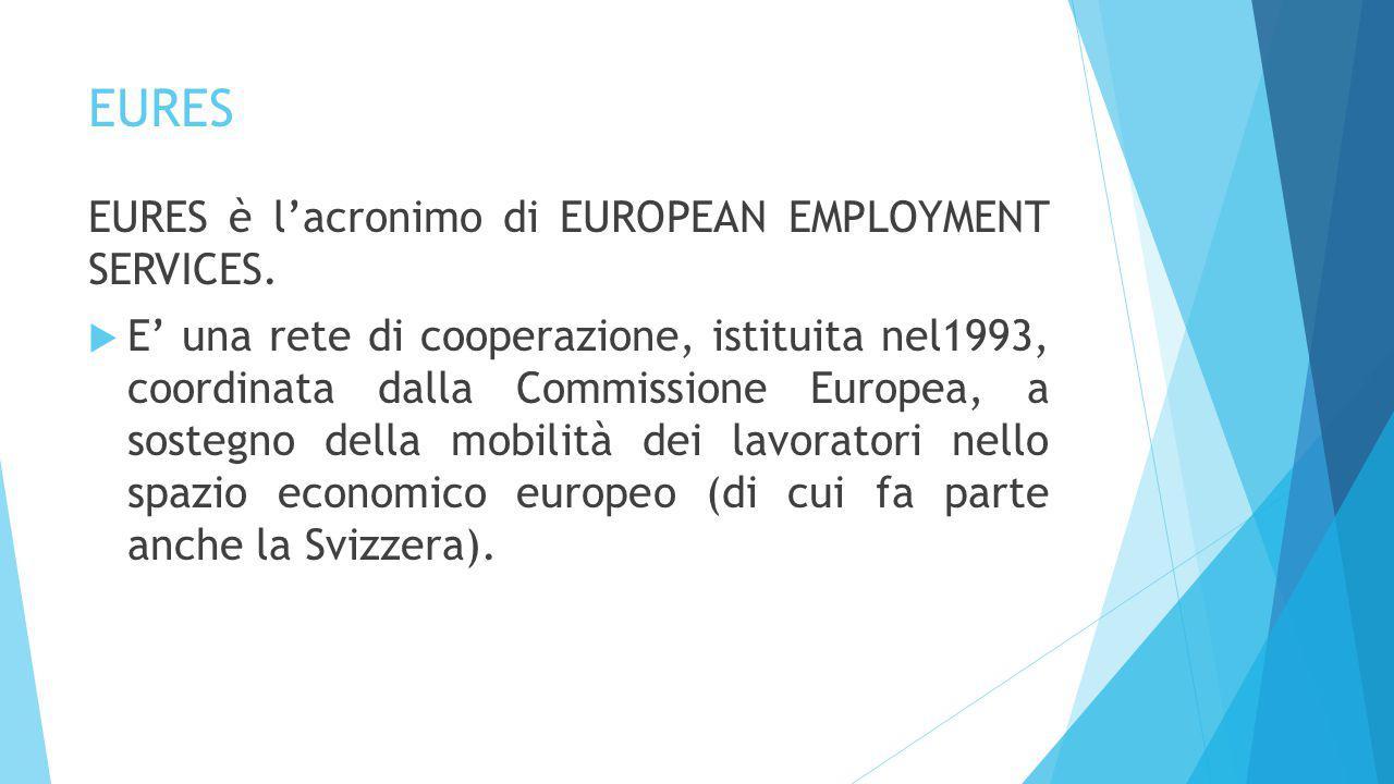 EURES EURES è l'acronimo di EUROPEAN EMPLOYMENT SERVICES.  E' una rete di cooperazione, istituita nel1993, coordinata dalla Commissione Europea, a so