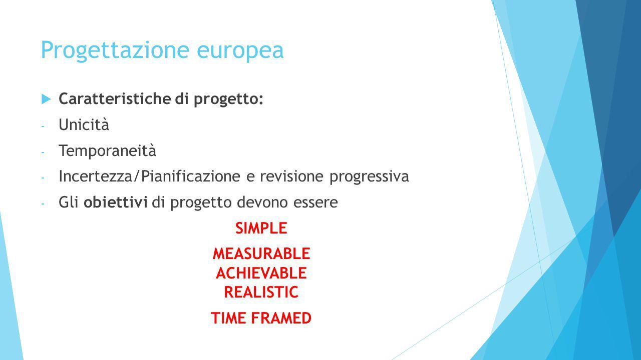 Progettazione europea  Caratteristiche di progetto: - Unicità - Temporaneità - Incertezza/Pianificazione e revisione progressiva - Gli obiettivi di p