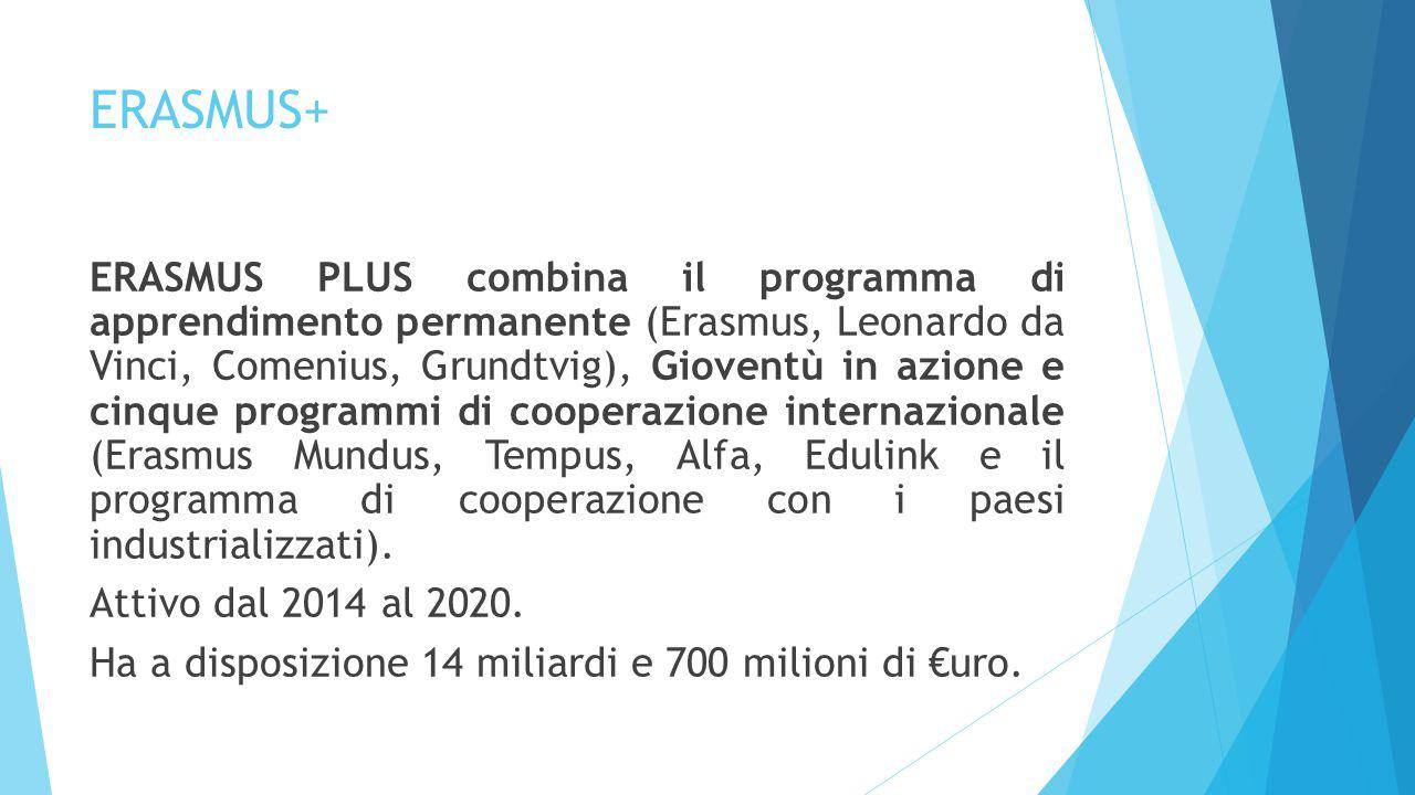 ERASMUS+ ERASMUS PLUS combina il programma di apprendimento permanente (Erasmus, Leonardo da Vinci, Comenius, Grundtvig), Gioventù in azione e cinque programmi di cooperazione internazionale (Erasmus Mundus, Tempus, Alfa, Edulink e il programma di cooperazione con i paesi industrializzati).