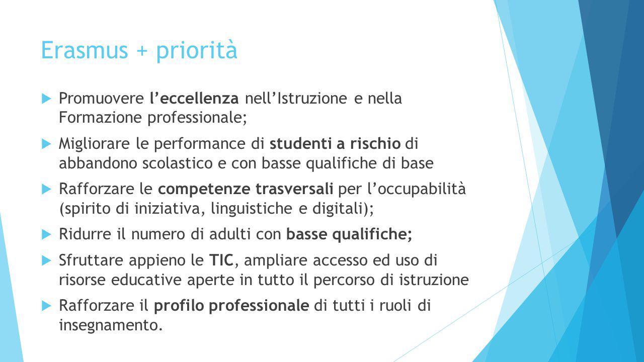 Erasmus + priorità  Promuovere l'eccellenza nell'Istruzione e nella Formazione professionale;  Migliorare le performance di studenti a rischio di abbandono scolastico e con basse qualifiche di base  Rafforzare le competenze trasversali per l'occupabilità (spirito di iniziativa, linguistiche e digitali);  Ridurre il numero di adulti con basse qualifiche;  Sfruttare appieno le TIC, ampliare accesso ed uso di risorse educative aperte in tutto il percorso di istruzione  Rafforzare il profilo professionale di tutti i ruoli di insegnamento.