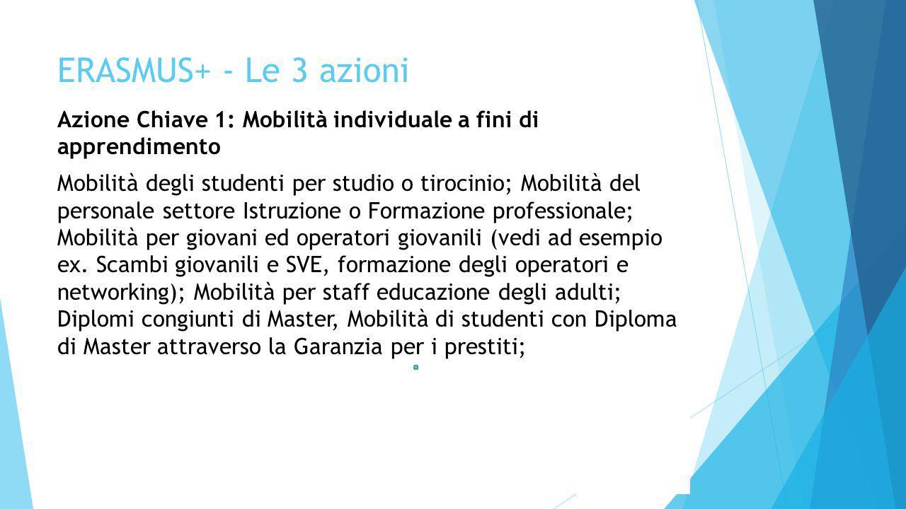 ERASMUS+ - Le 3 azioni Azione Chiave 1: Mobilità individuale a fini di apprendimento Mobilità degli studenti per studio o tirocinio; Mobilità del pers