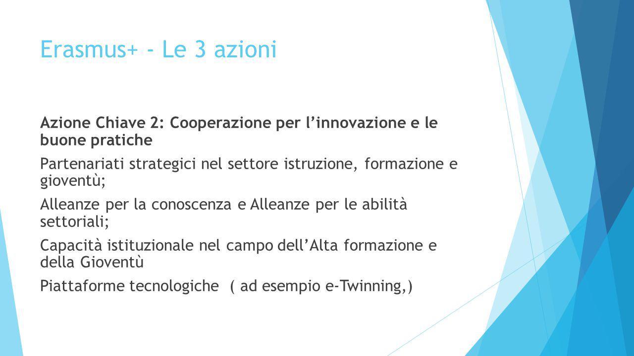 Erasmus+ - Le 3 azioni Azione Chiave 2: Cooperazione per l'innovazione e le buone pratiche Partenariati strategici nel settore istruzione, formazione e gioventù; Alleanze per la conoscenza e Alleanze per le abilità settoriali; Capacità istituzionale nel campo dell'Alta formazione e della Gioventù Piattaforme tecnologiche ( ad esempio e-Twinning,)