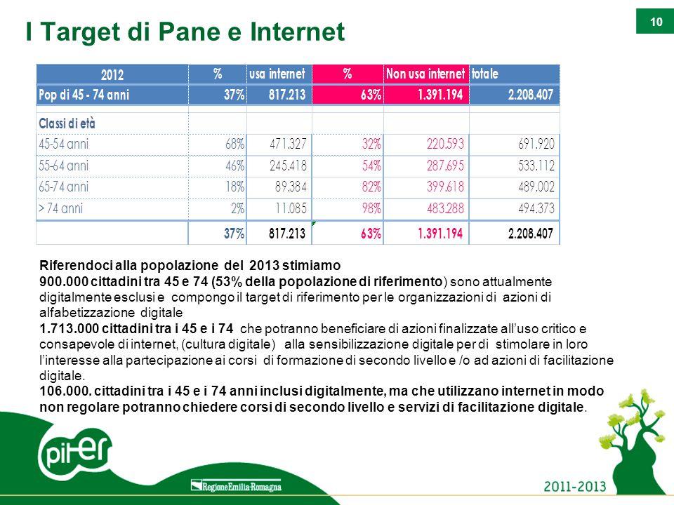 10 I Target di Pane e Internet Riferendoci alla popolazione del 2013 stimiamo 900.000 cittadini tra 45 e 74 (53% della popolazione di riferimento) son