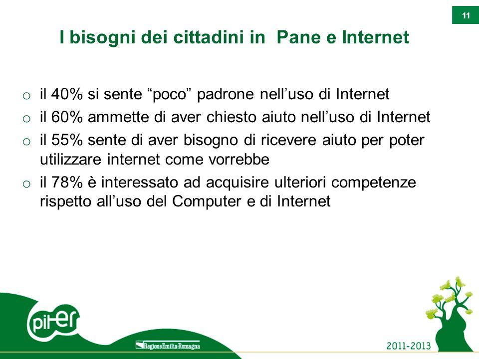 """11 I bisogni dei cittadini in Pane e Internet o il 40% si sente """"poco"""" padrone nell'uso di Internet o il 60% ammette di aver chiesto aiuto nell'uso di"""