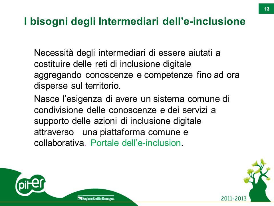 13 I bisogni degli Intermediari dell'e-inclusione Necessità degli intermediari di essere aiutati a costituire delle reti di inclusione digitale aggreg
