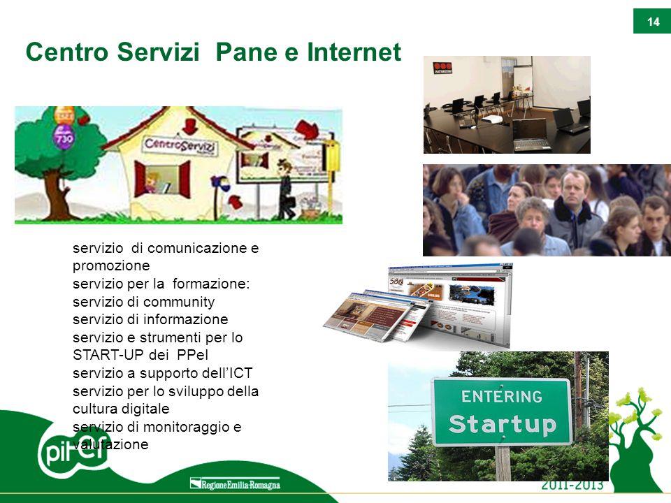 14 Centro Servizi Pane e Internet servizio di comunicazione e promozione servizio per la formazione: servizio di community servizio di informazione se