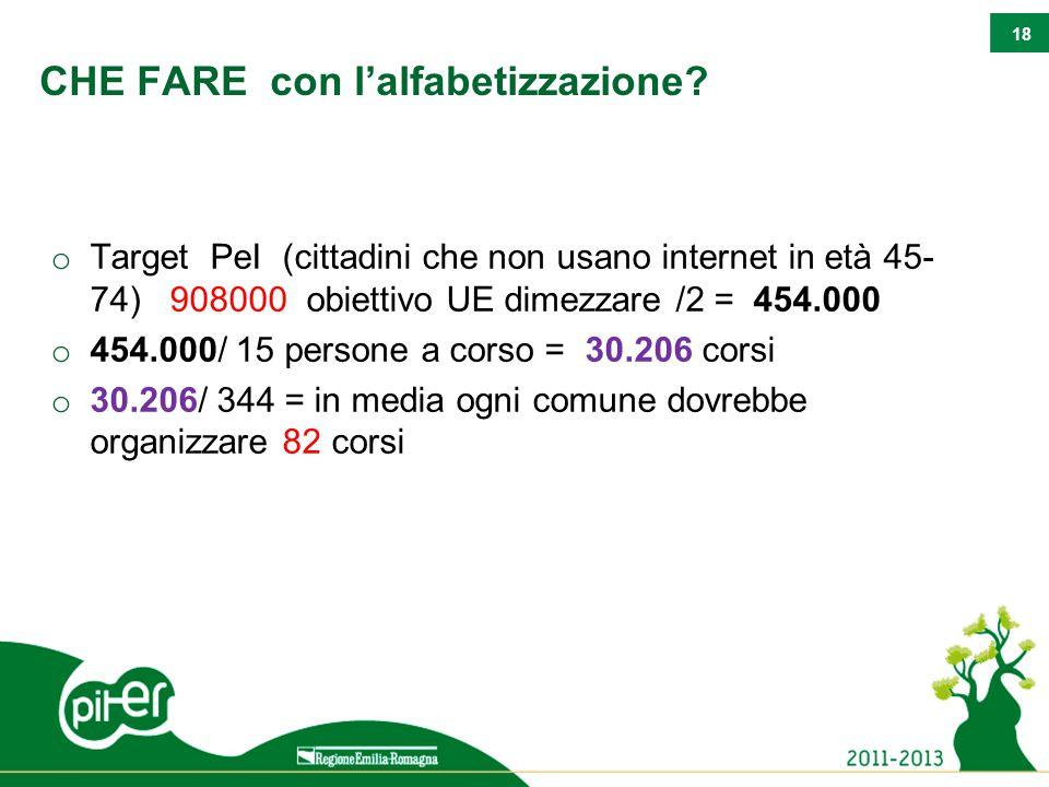 18 CHE FARE con l'alfabetizzazione? o Target PeI (cittadini che non usano internet in età 45- 74) 908000 obiettivo UE dimezzare /2 = 454.000 o 454.000