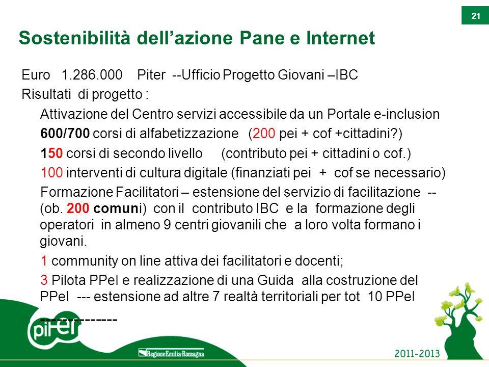 21 Sostenibilità dell'azione Pane e Internet Euro 1.286.000 Piter --Ufficio Progetto Giovani –IBC Risultati di progetto : Attivazione del Centro servi