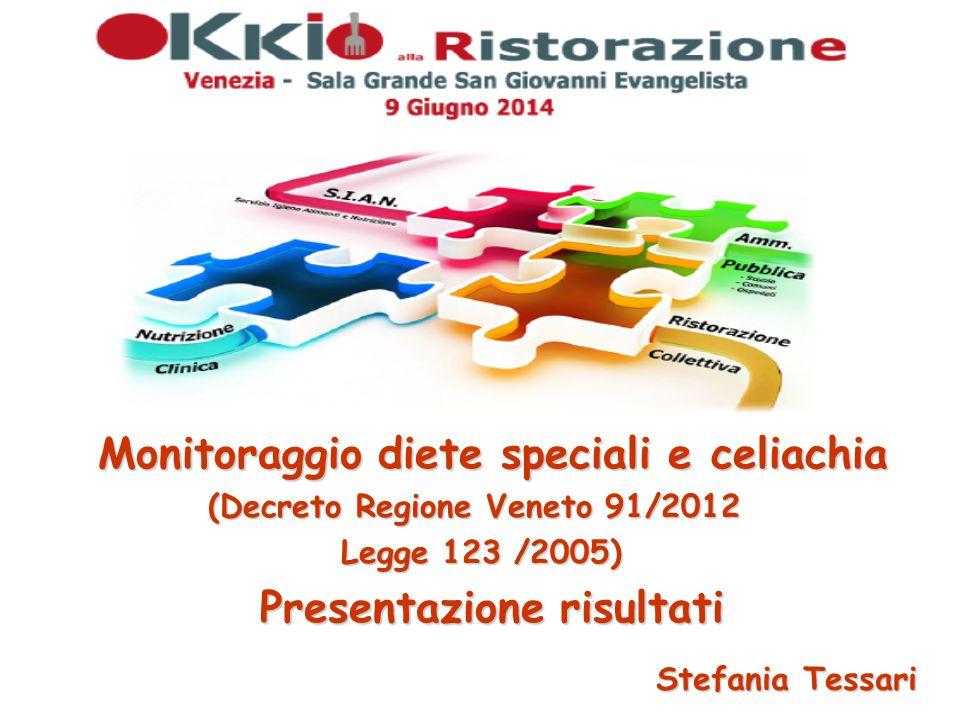 Monitoraggio diete speciali e celiachia Monitoraggio diete speciali e celiachia (Decreto Regione Veneto 91/2012 Legge 123 /2005) Legge 123 /2005) Presentazione risultati Stefania Tessari