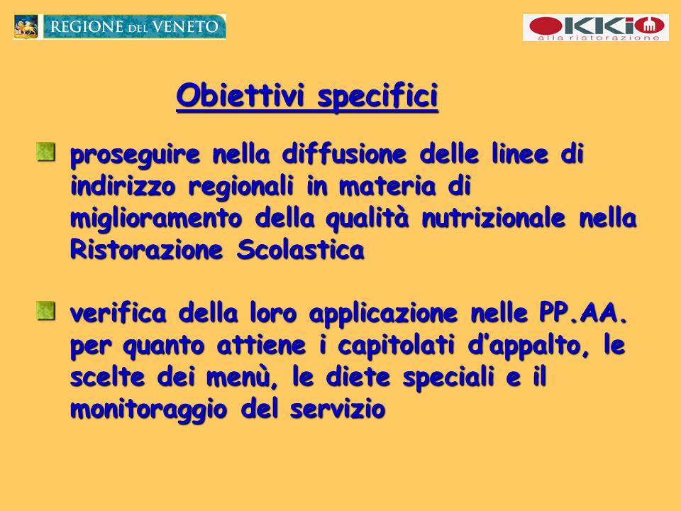 Obiettivi specifici proseguire nella diffusione delle linee di indirizzo regionali in materia di miglioramento della qualità nutrizionale nella Ristorazione Scolastica verifica della loro applicazione nelle PP.AA.