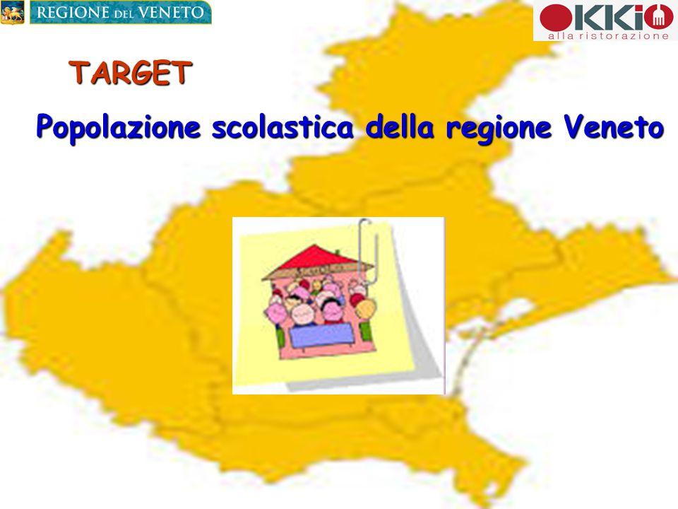 TARGET Popolazione scolastica della regione Veneto