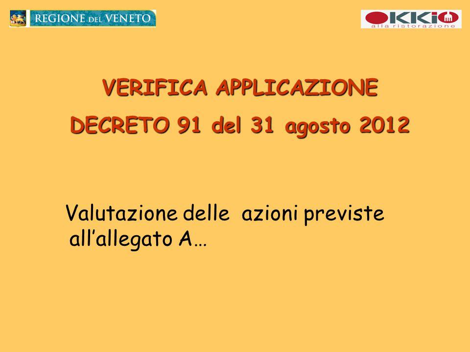 VERIFICA APPLICAZIONE DECRETO 91 del 31 agosto 2012 Valutazione delle azioni previste all'allegato A…