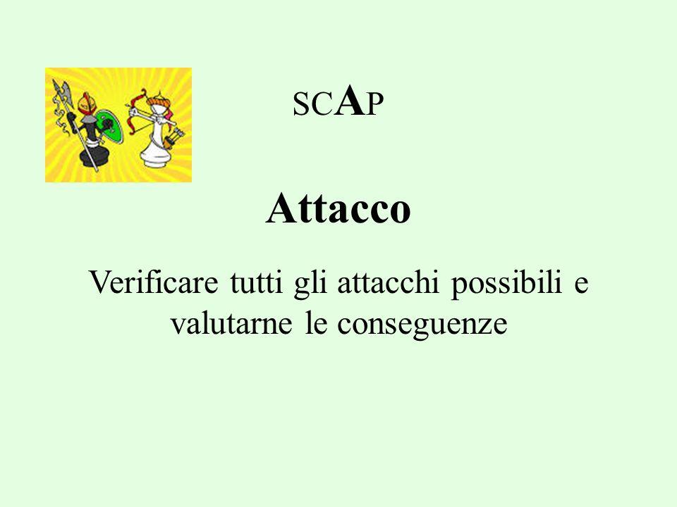 SC A P Attacco Verificare tutti gli attacchi possibili e valutarne le conseguenze