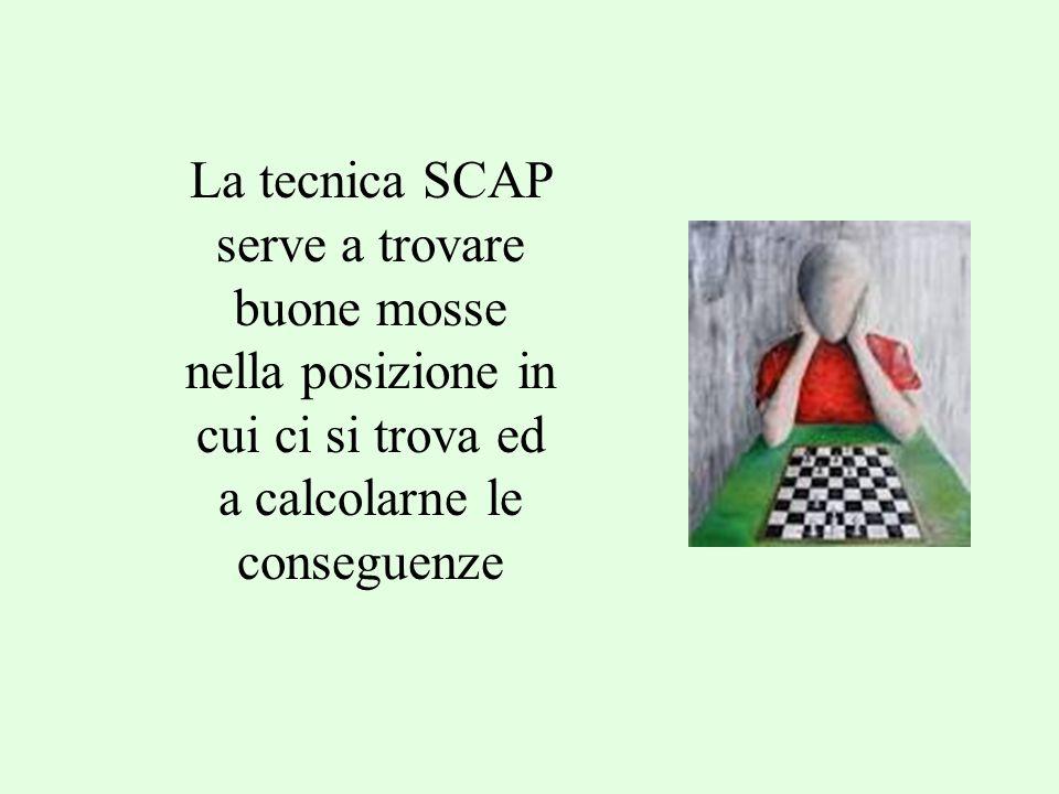 La tecnica SCAP serve a trovare buone mosse nella posizione in cui ci si trova ed a calcolarne le conseguenze