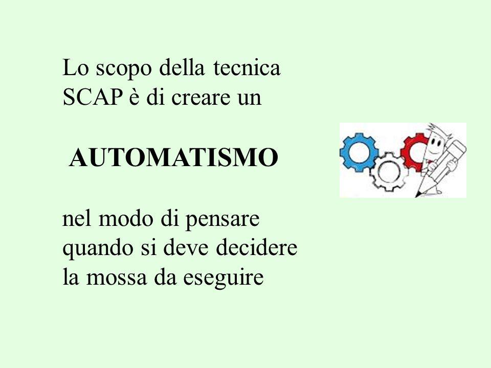 Lo scopo della tecnica SCAP è di creare un AUTOMATISMO nel modo di pensare quando si deve decidere la mossa da eseguire