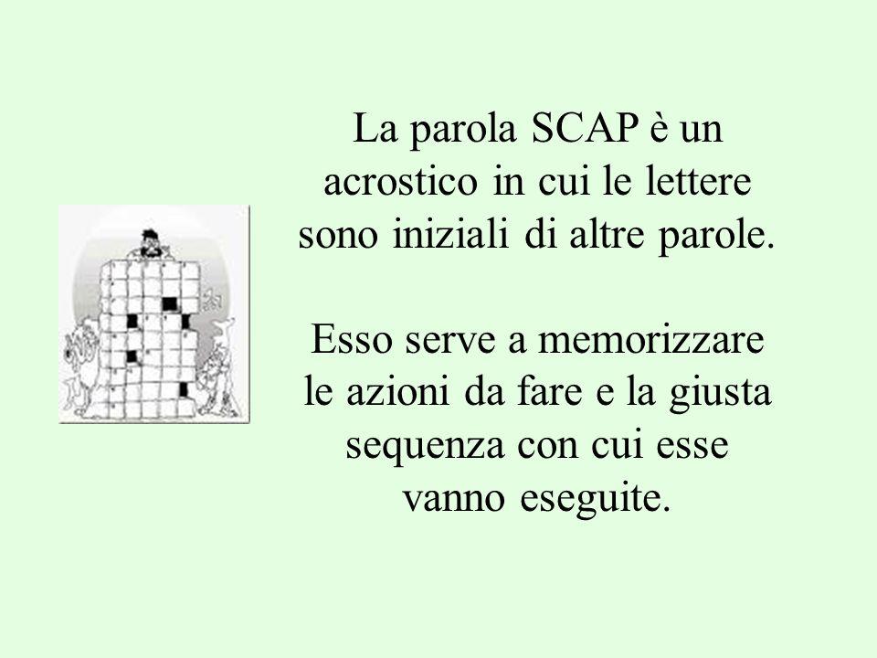 La parola SCAP è un acrostico in cui le lettere sono iniziali di altre parole. Esso serve a memorizzare le azioni da fare e la giusta sequenza con cui