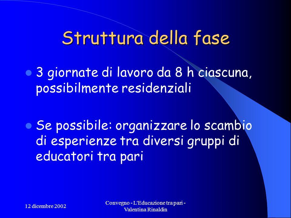 12 dicembre 2002 Convegno - L Educazione tra pari - Valentina Rinaldin Modello di progettazione Modello di tipo partcipativo (Leone e Prezza, 1999, pp.