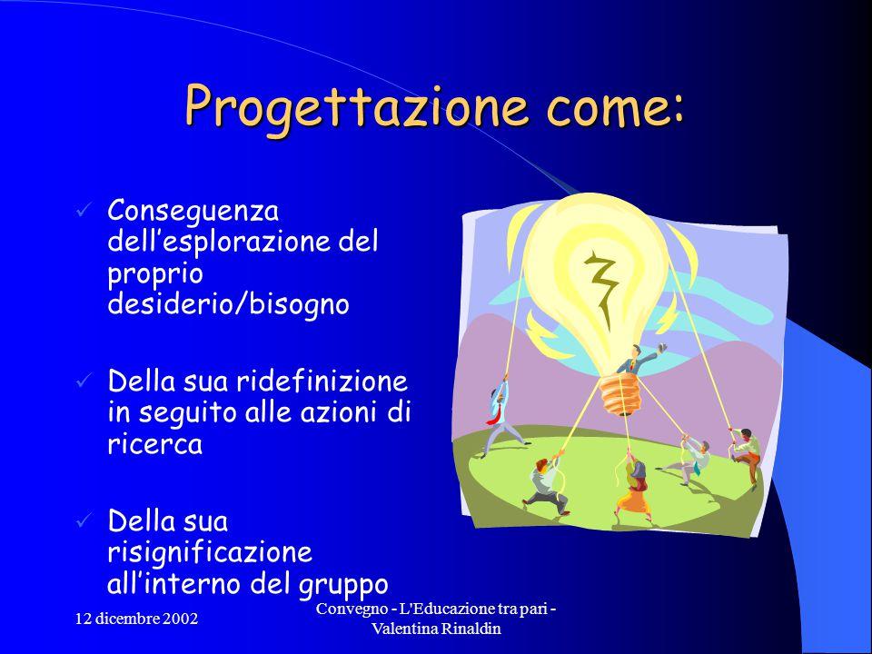 12 dicembre 2002 Convegno - L Educazione tra pari - Valentina Rinaldin I GIORNATA Favorire l'incontro/confront o tra le culture dei diversi gruppi di ed.