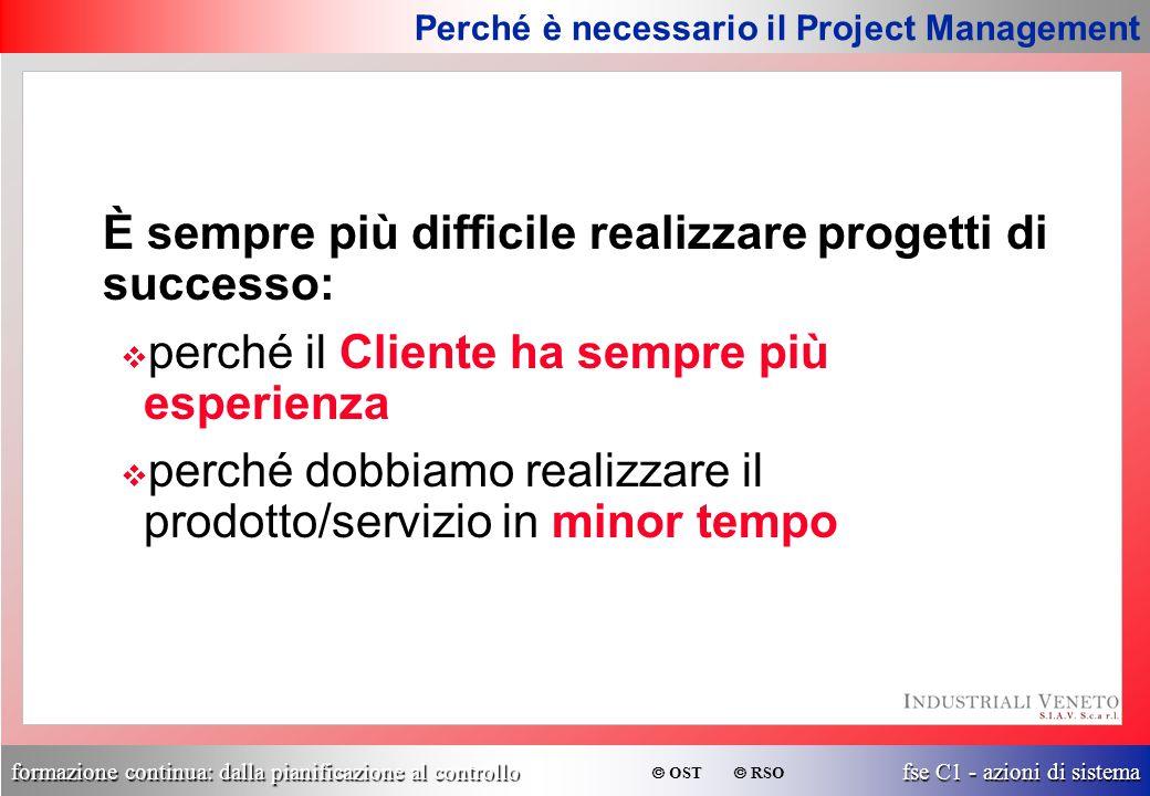 formazione continua: dalla pianificazione al controllo fse C1 - azioni di sistema  OST  RSO Perché è necessario il Project Management È sempre più d
